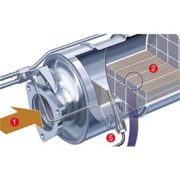 additivi-cerina-saragoni-tanica-pulizia-filtro-antiparticolato